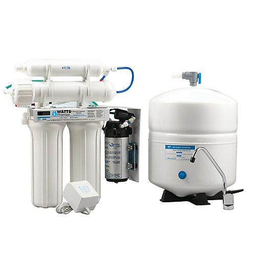 ZeroWaste Reverse Osmosis System