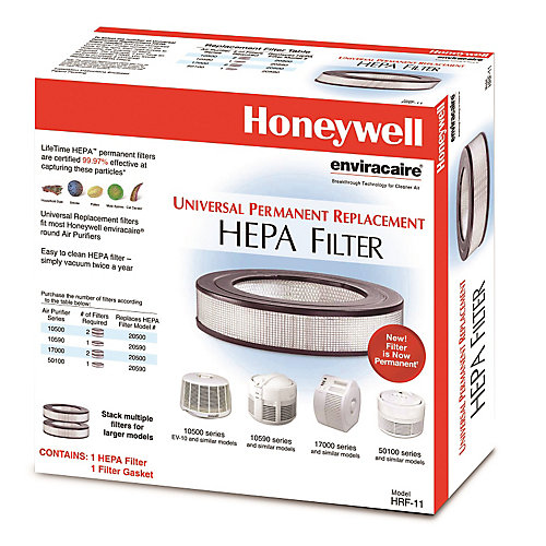 Permanent LifeTime True HEPA Filter
