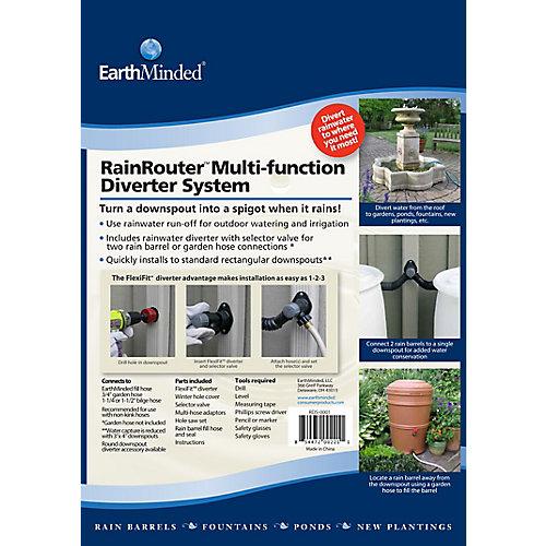 Système De Déflecteur Multi-Fonction Rainrouter