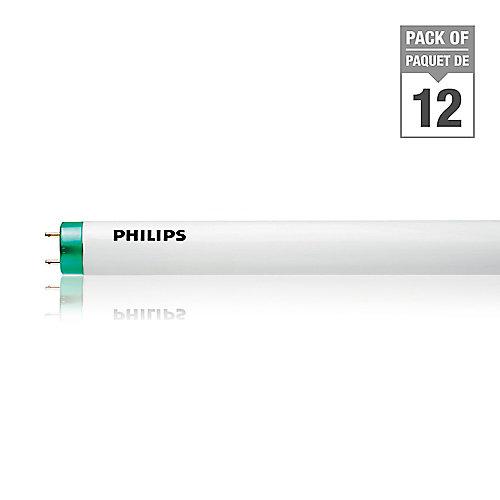 14W T5 22-inch Soft White Fluorescent Light Bulb (12-Pack)