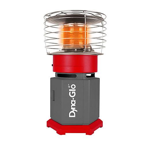 HeatAround 360 10k BTU Liquid Propane Heater