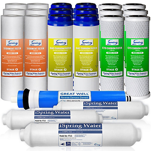 F22-75 3-Year Filter Replacement Supply For 5-Stage Reverse Osmosis Filtration Systems