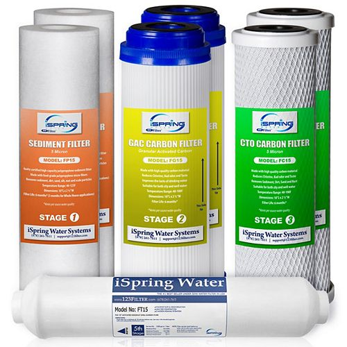 F7-GAC 1-Year Filter Replacement Supply For 5-Stage Reverse Osmosis Filtration Systems