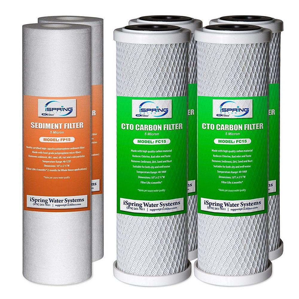 iSpring iSpring F6CTO 1 an Remplacement du filtre à eau pour US31