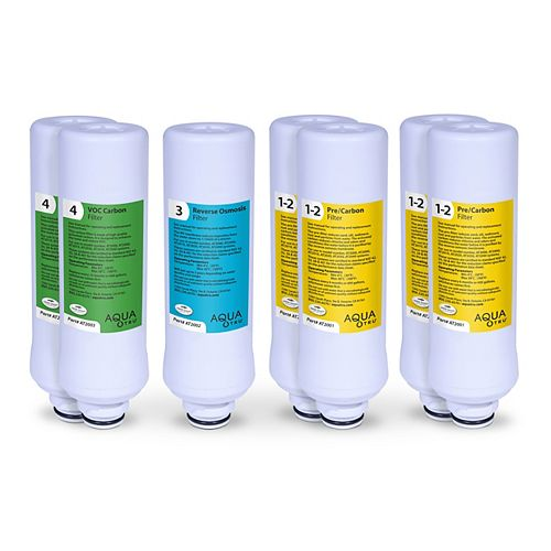 Replacement Filter 2 Year Combo Pack