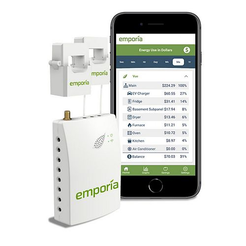 WHOLE HOME ENERGY MONITORING